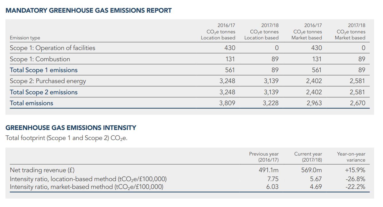Emissions Image